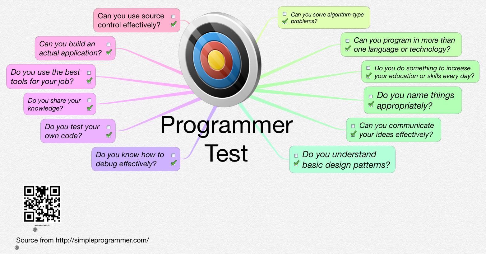 Programmer-Test