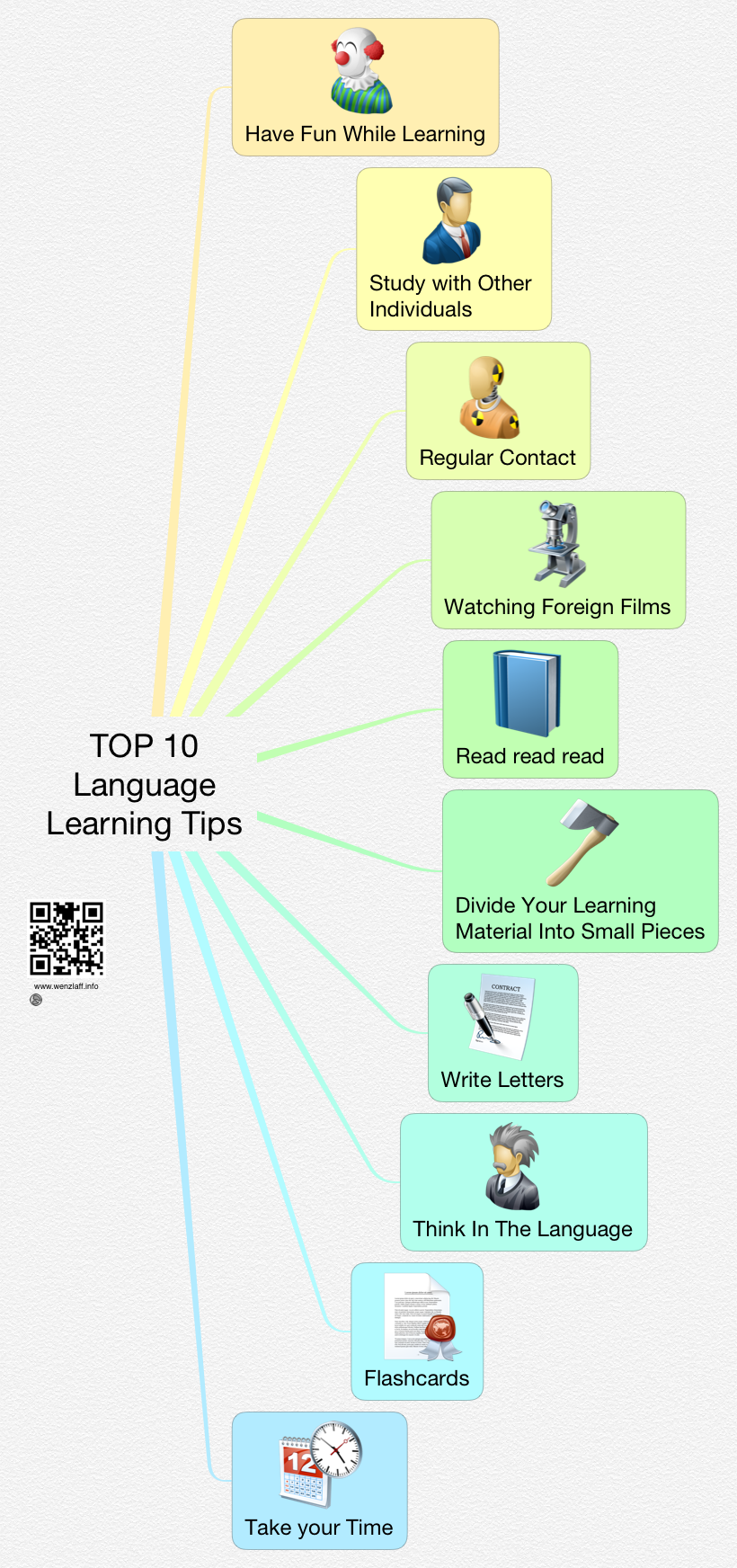 Language-Learning-Tips