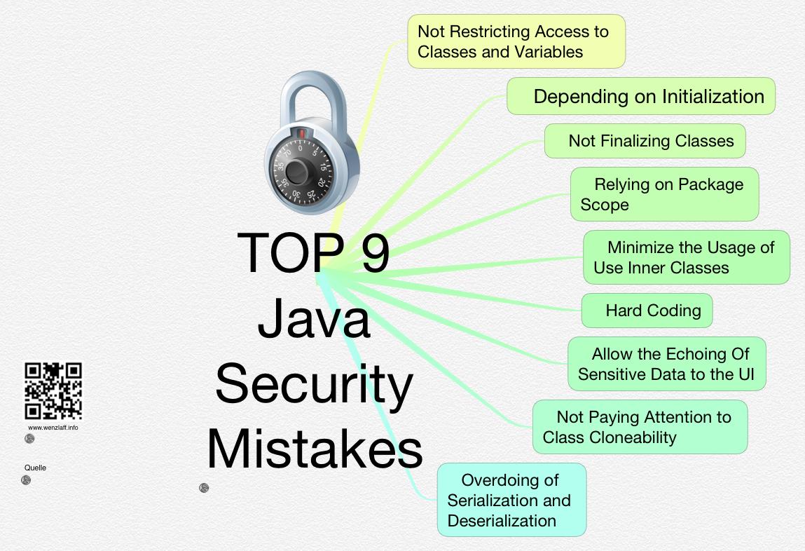 top9-java-sicherheit