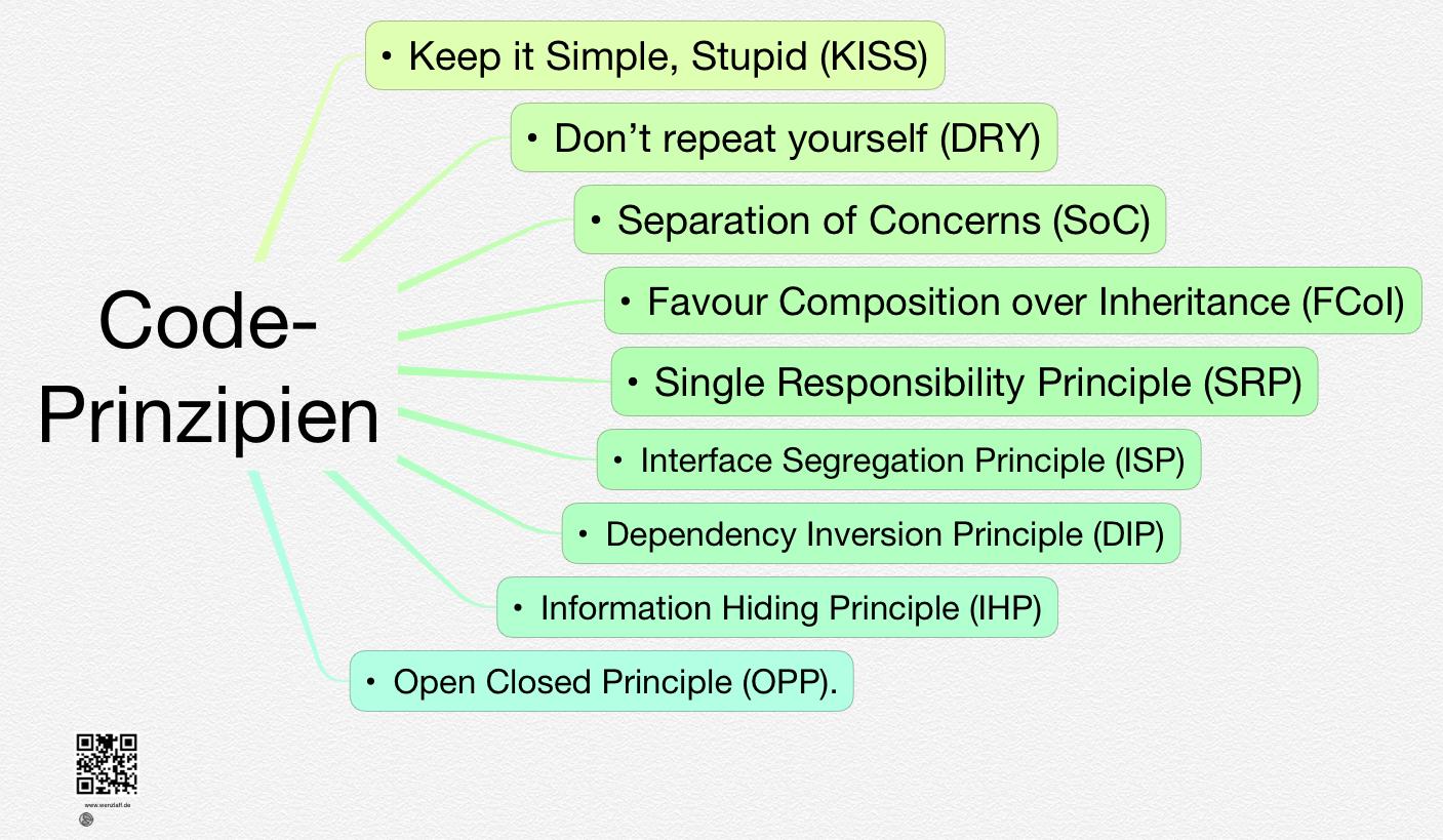 Code-Prinzipien