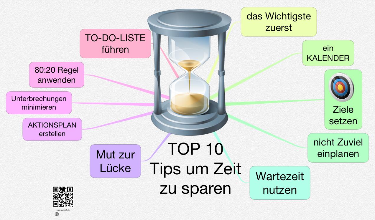 top-10-zeit-sparen