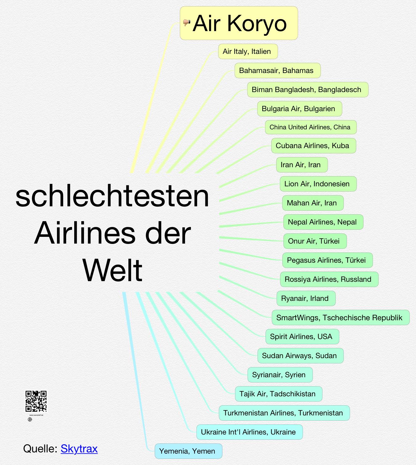 schlechtesten-Airlines-der-Welt