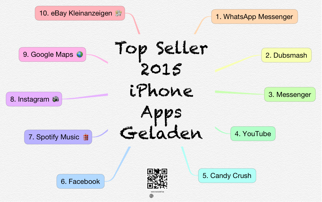 Top-Seller-iPhone-Apps-Geladen