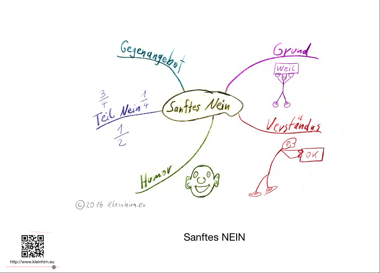 sanftes-nein
