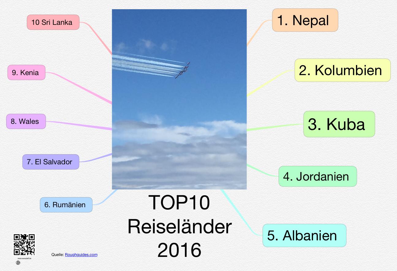 top-10-reiselaender