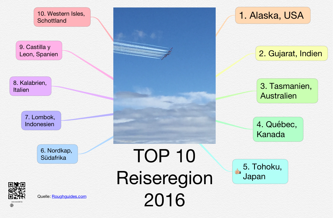 top-reiseregion-2016