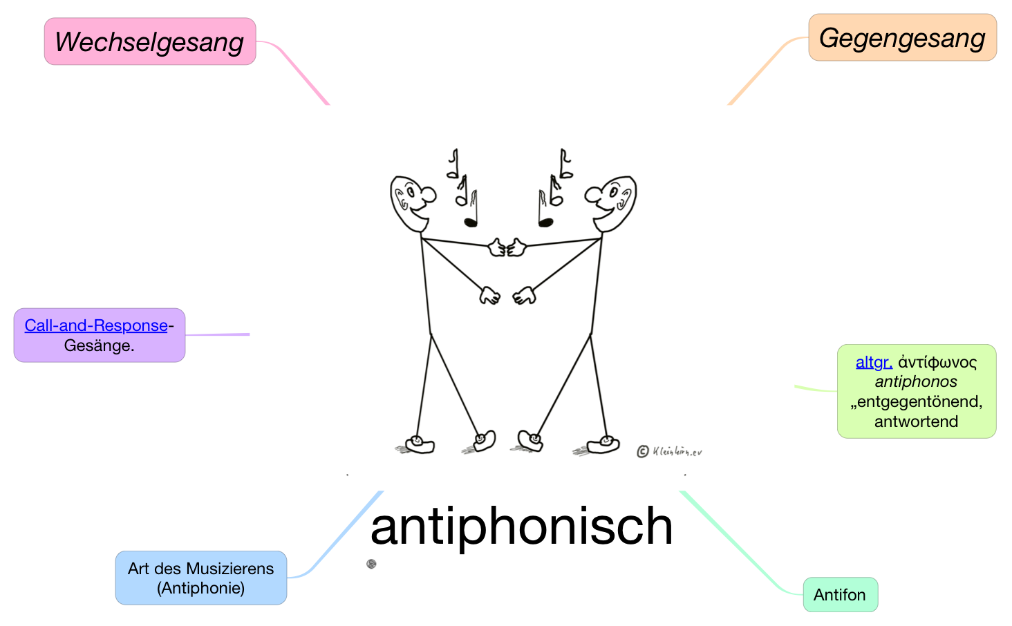 antiphonisch