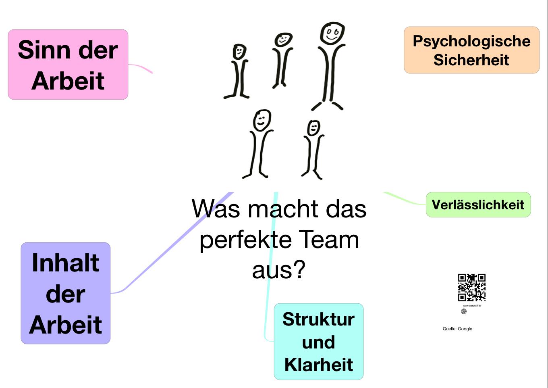 erfolgreiche-teams