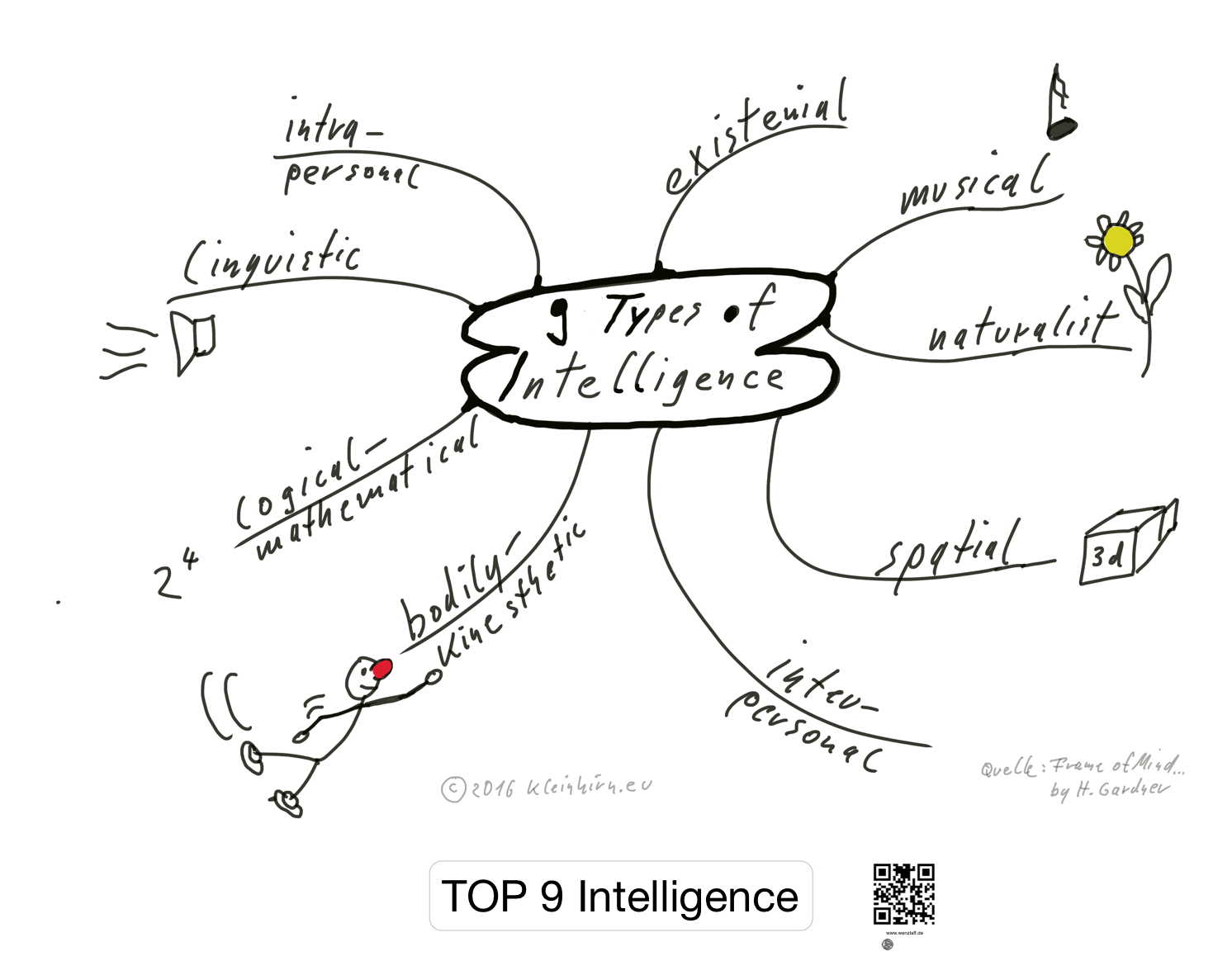 top-9-intelligence
