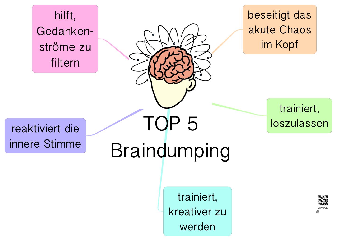 braindumping