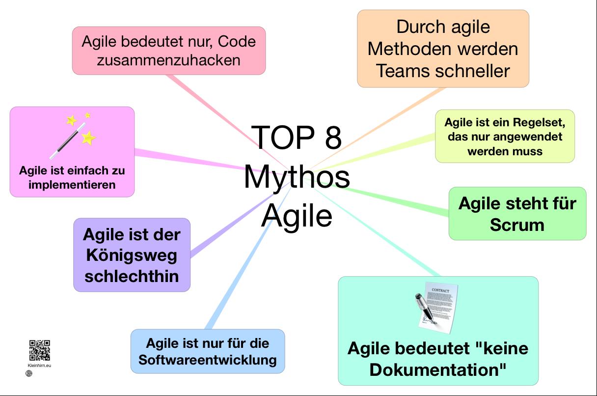 mythos-agil