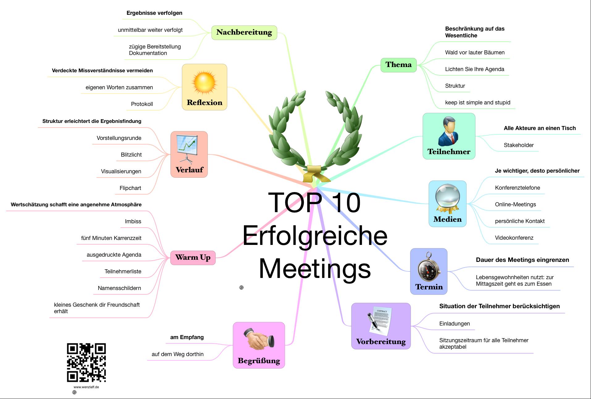 erfolgreiche-meetings