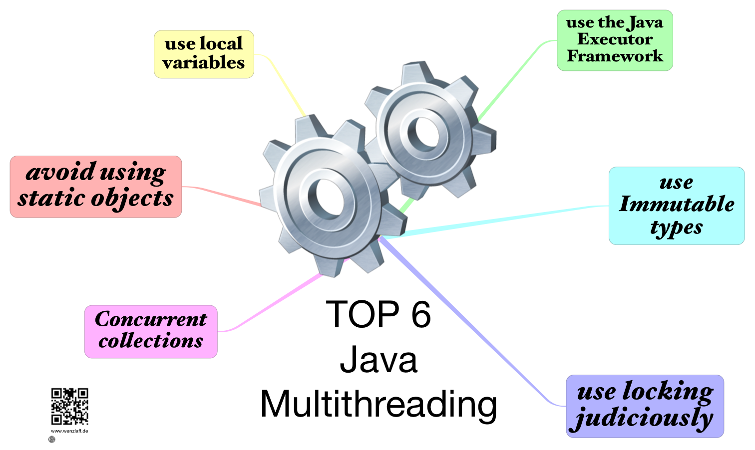 java-multithreading