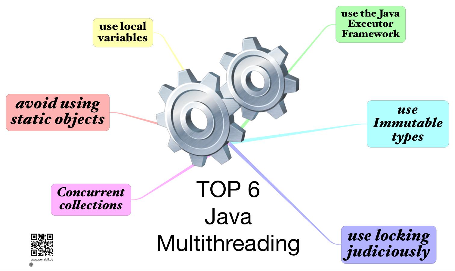 java-multithreading