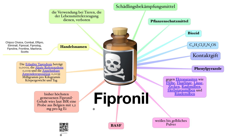 Fipronil