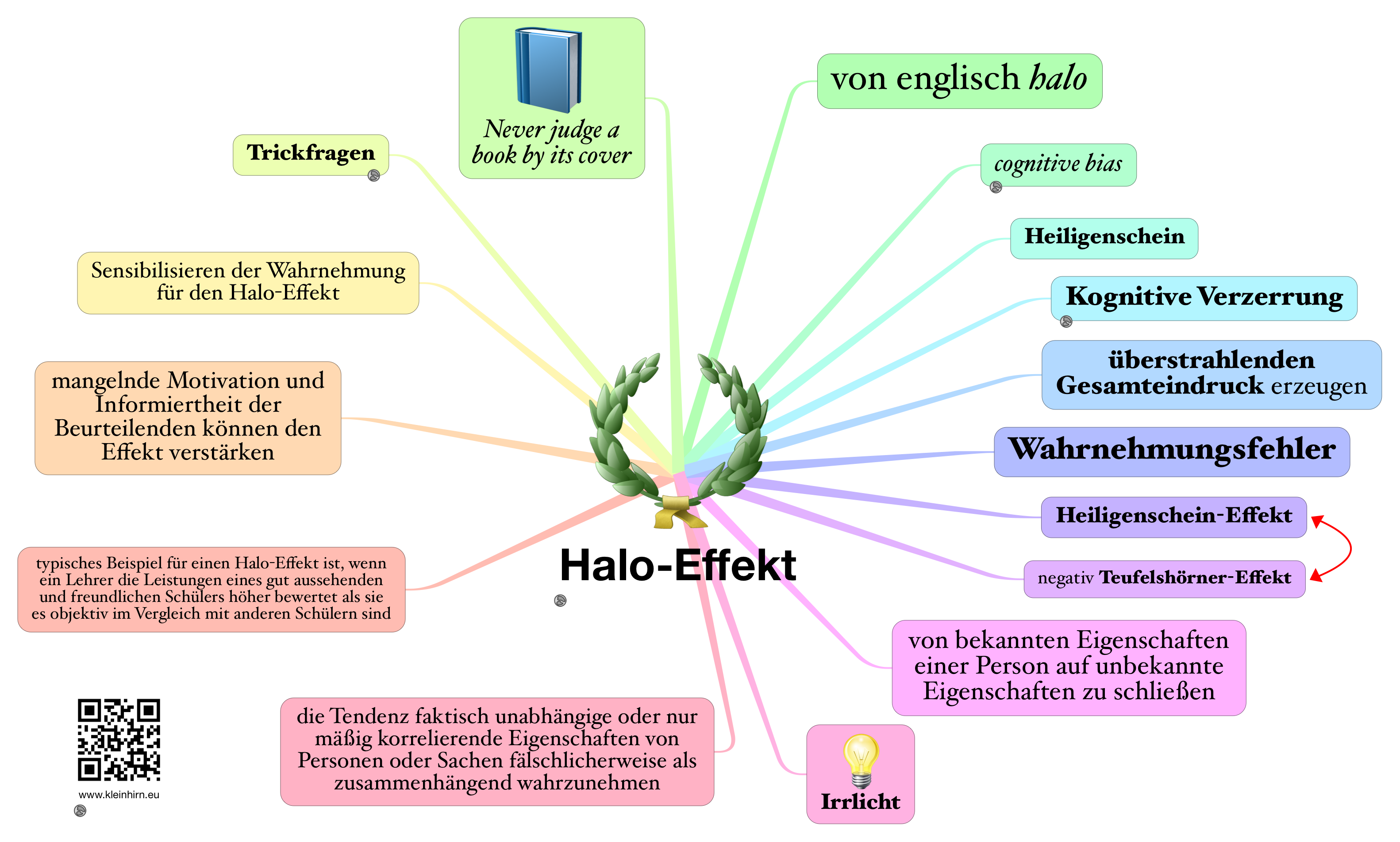 Halo Effekt Youtube 3
