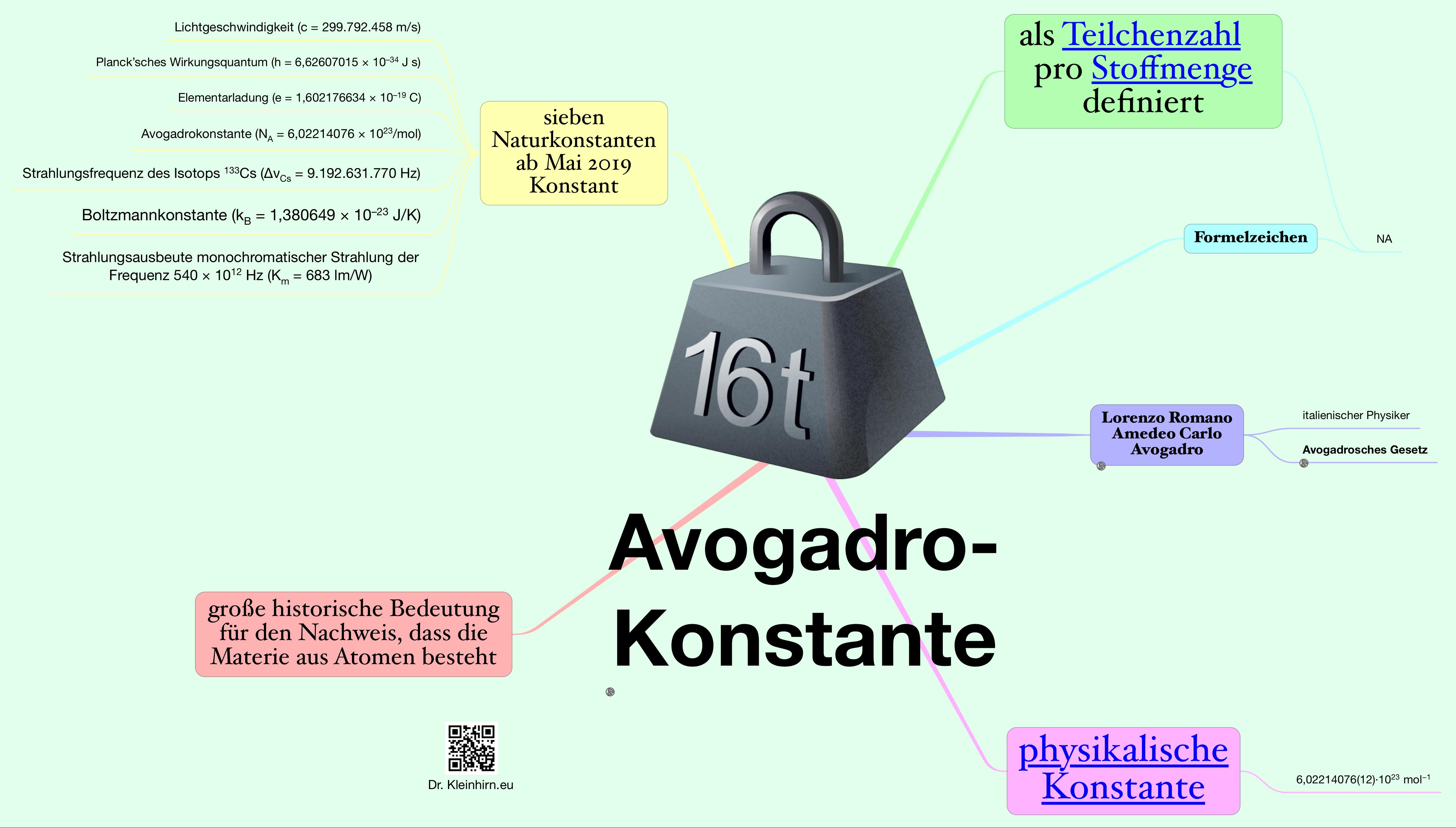 Avogadro-Konstante