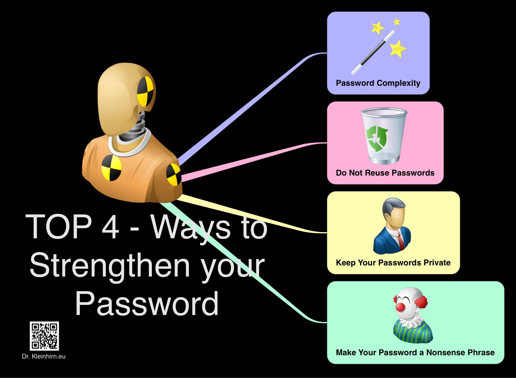 TOP 4 - Ways to Strengthen your Password