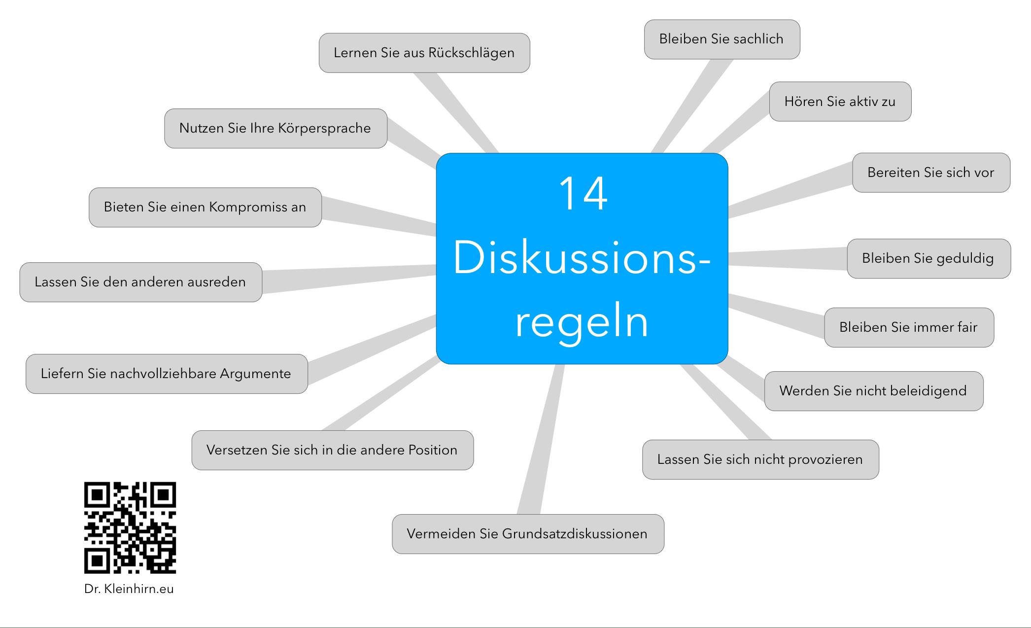 diskussionsregeln diskussion reden retorik