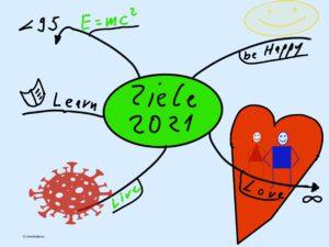 Ziele 2021